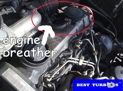 turbo repair engine breather