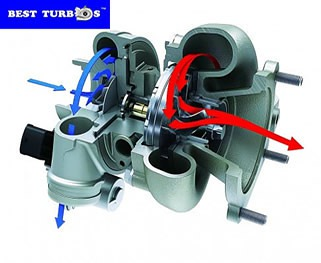turbocharger high speed rotors