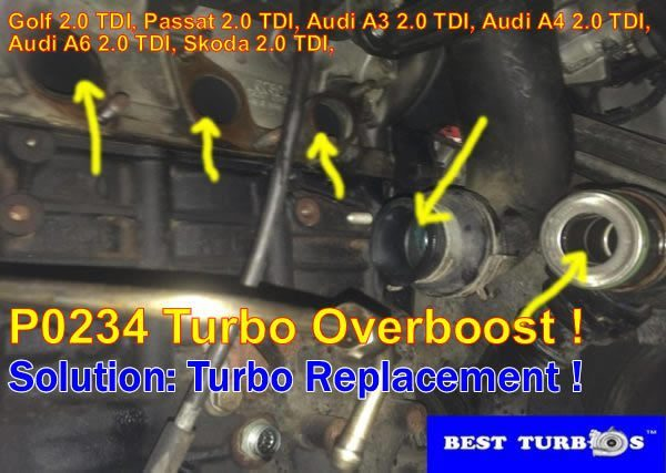 Replacement Best Turbos Turbo Repairs Replacement