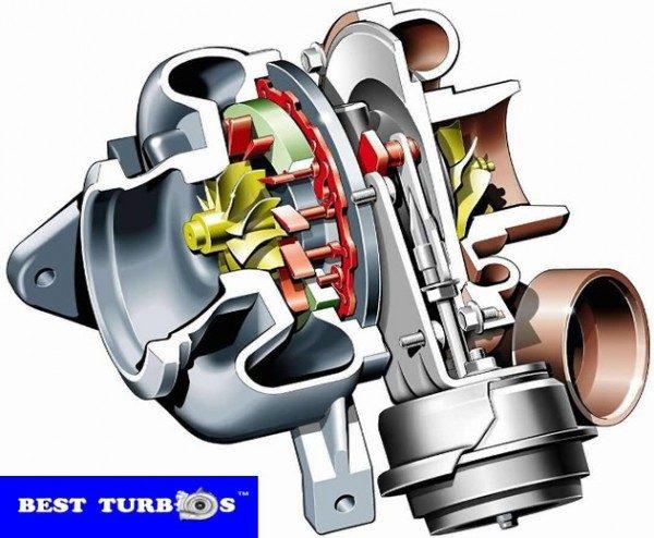 how it work turbo